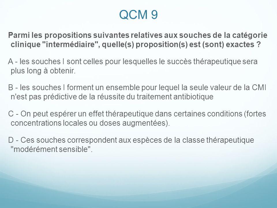 QCM 9 Parmi les propositions suivantes relatives aux souches de la catégorie clinique intermédiaire , quelle(s) proposition(s) est (sont) exactes