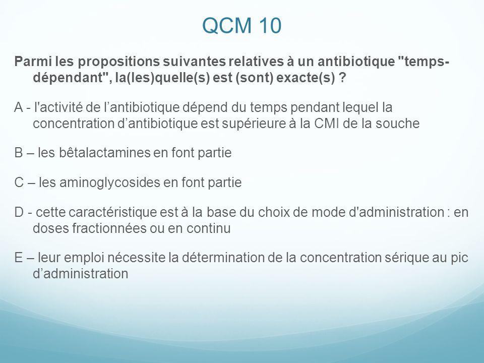QCM 10 Parmi les propositions suivantes relatives à un antibiotique temps- dépendant , la(les)quelle(s) est (sont) exacte(s)