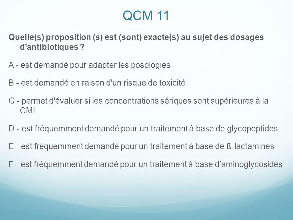QCM 11 Quelle(s) proposition (s) est (sont) exacte(s) au sujet des dosages d antibiotiques A - est demandé pour adapter les posologies.