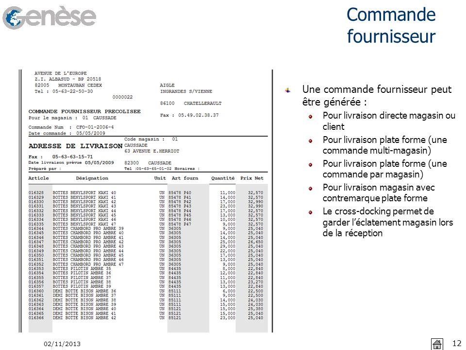 Commande fournisseur Une commande fournisseur peut être générée :