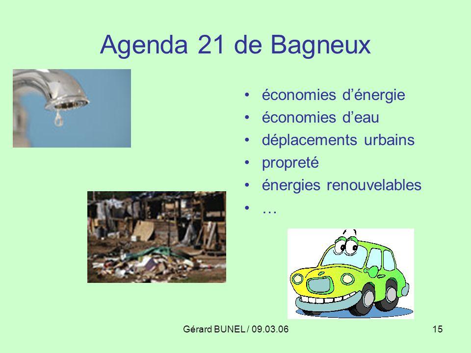 Agenda 21 de Bagneux économies d'énergie économies d'eau