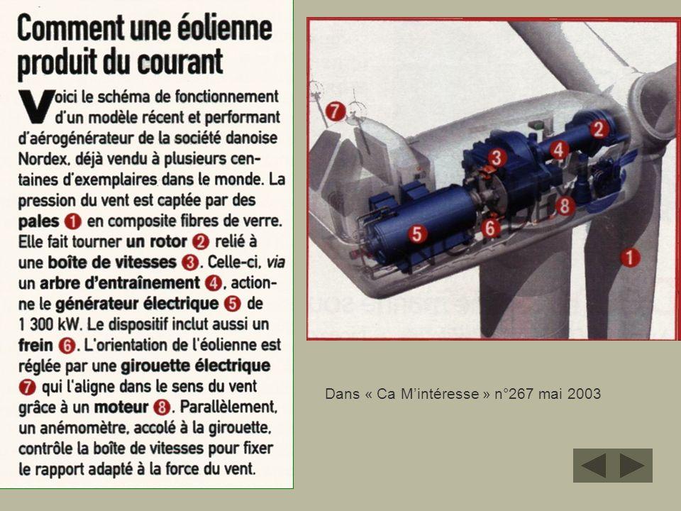 Dans « Ca M'intéresse » n°267 mai 2003