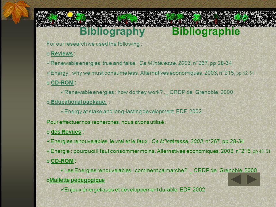 Bibliography Bibliographie