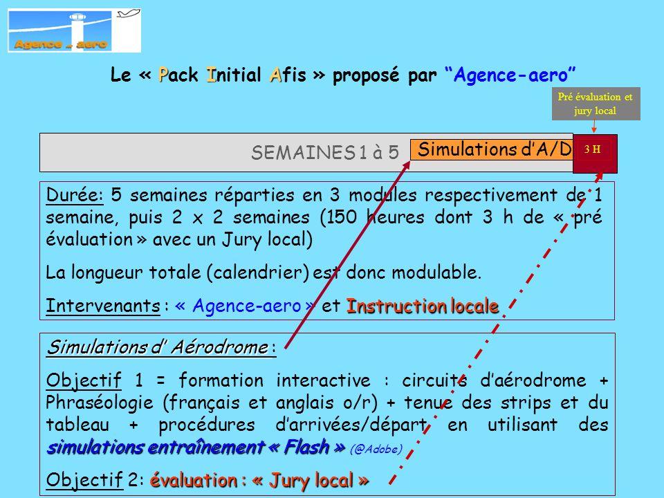 Le « Pack Initial Afis » proposé par Agence-aero