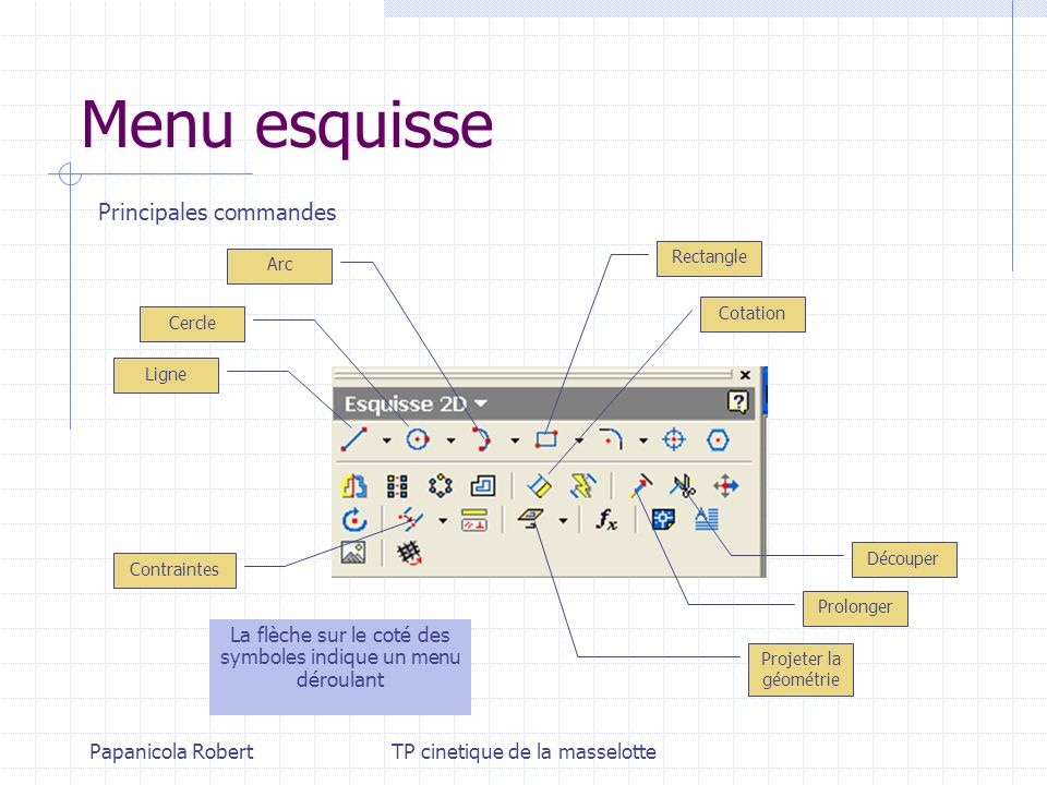 Menu esquisse Principales commandes