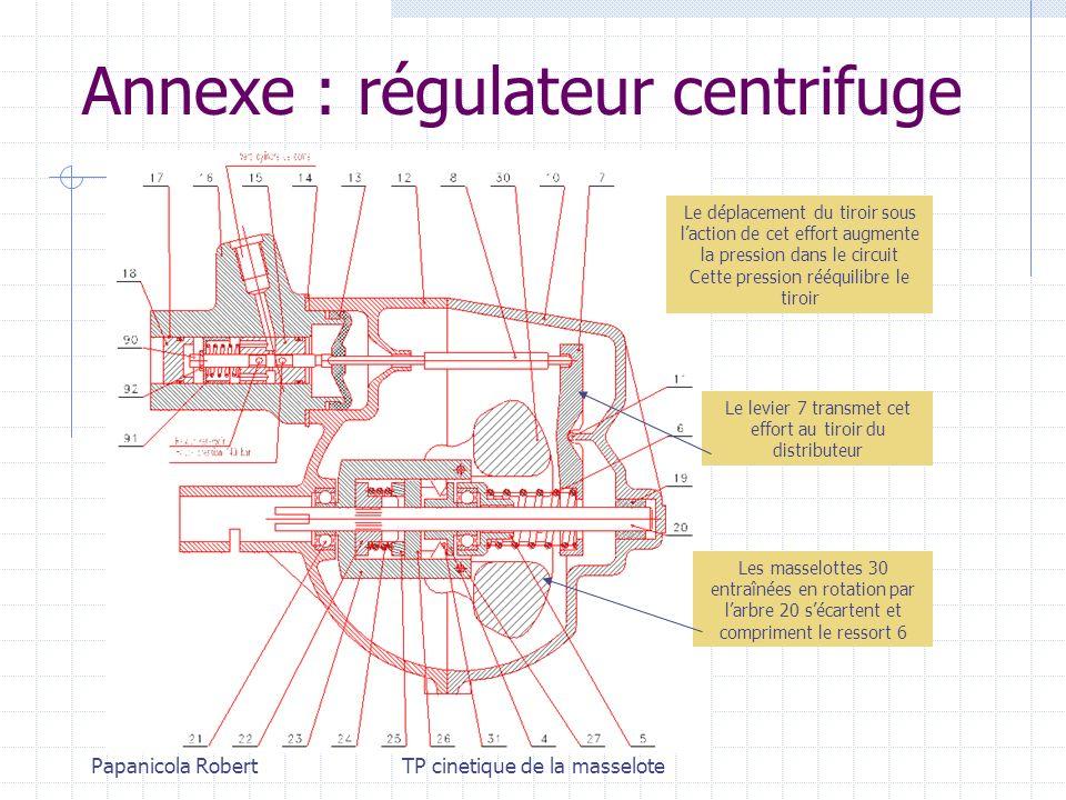 Annexe : régulateur centrifuge
