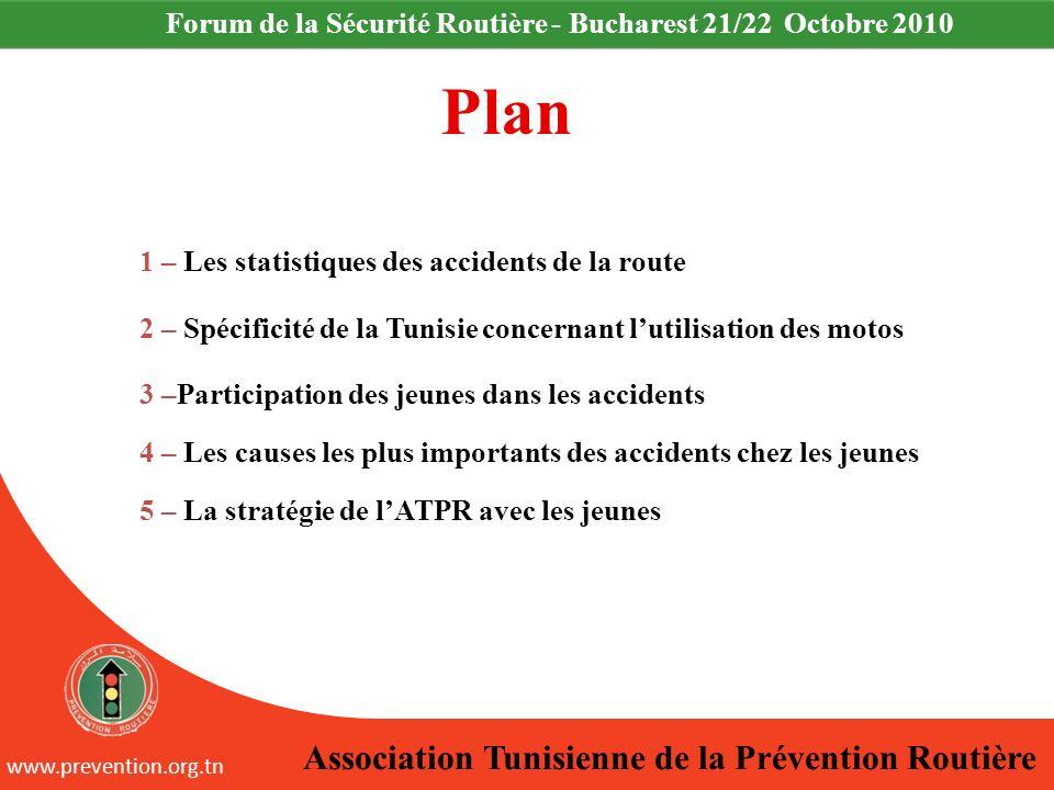 Plan Association Tunisienne de la Prévention Routière