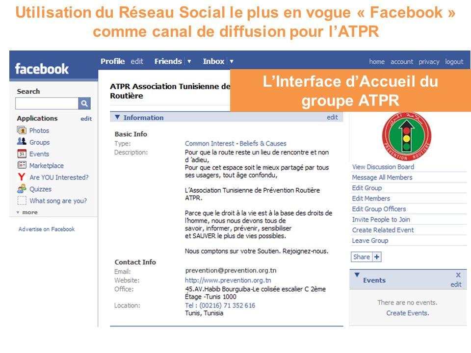 Utilisation du Réseau Social le plus en vogue « Facebook »