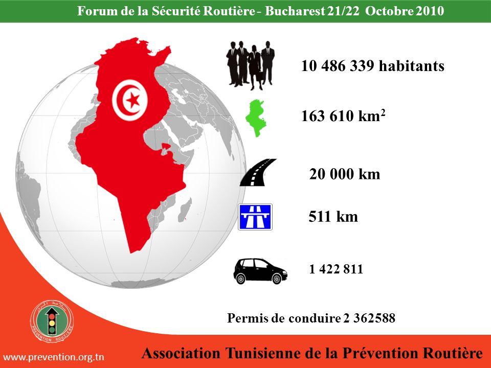 Association Tunisienne de la Prévention Routière