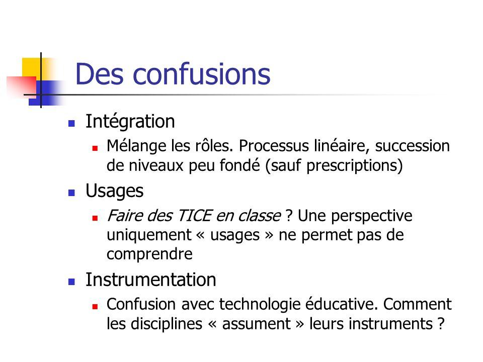 Des confusions Intégration Usages Instrumentation