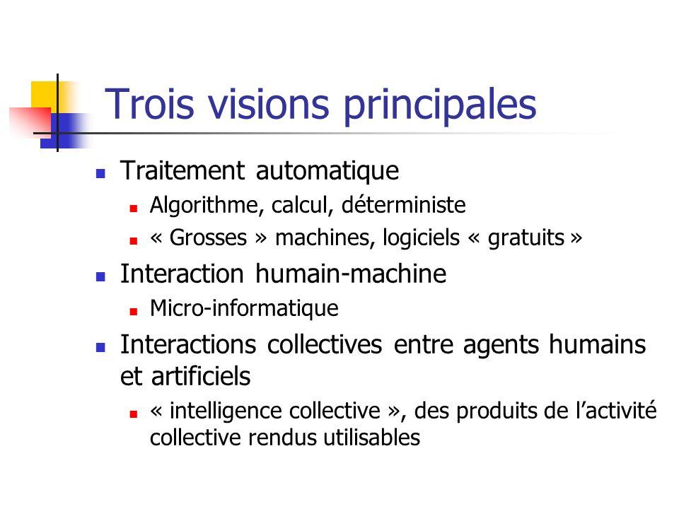 Trois visions principales