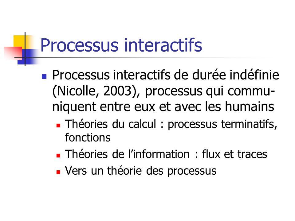 Processus interactifs