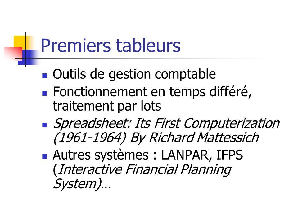 Premiers tableurs Outils de gestion comptable