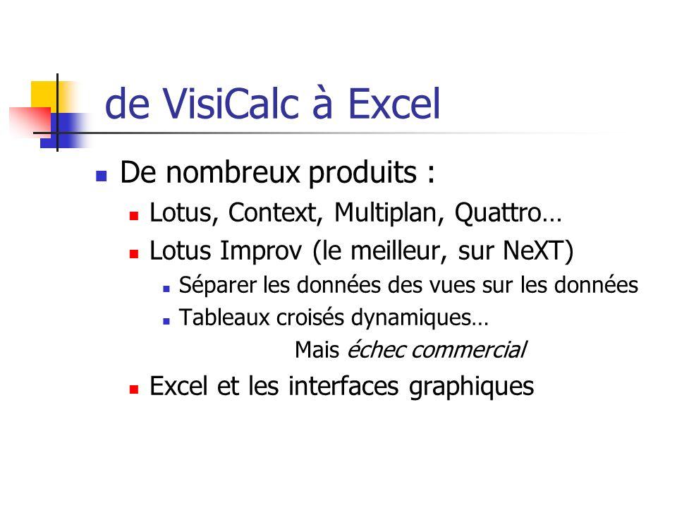 de VisiCalc à Excel De nombreux produits :