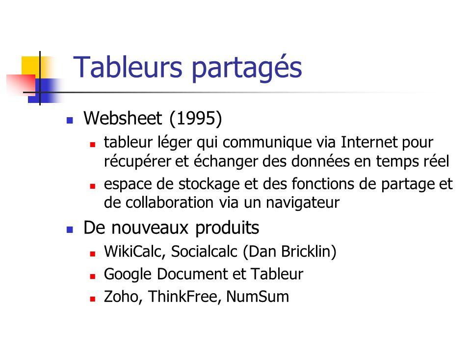 Tableurs partagés Websheet (1995) De nouveaux produits