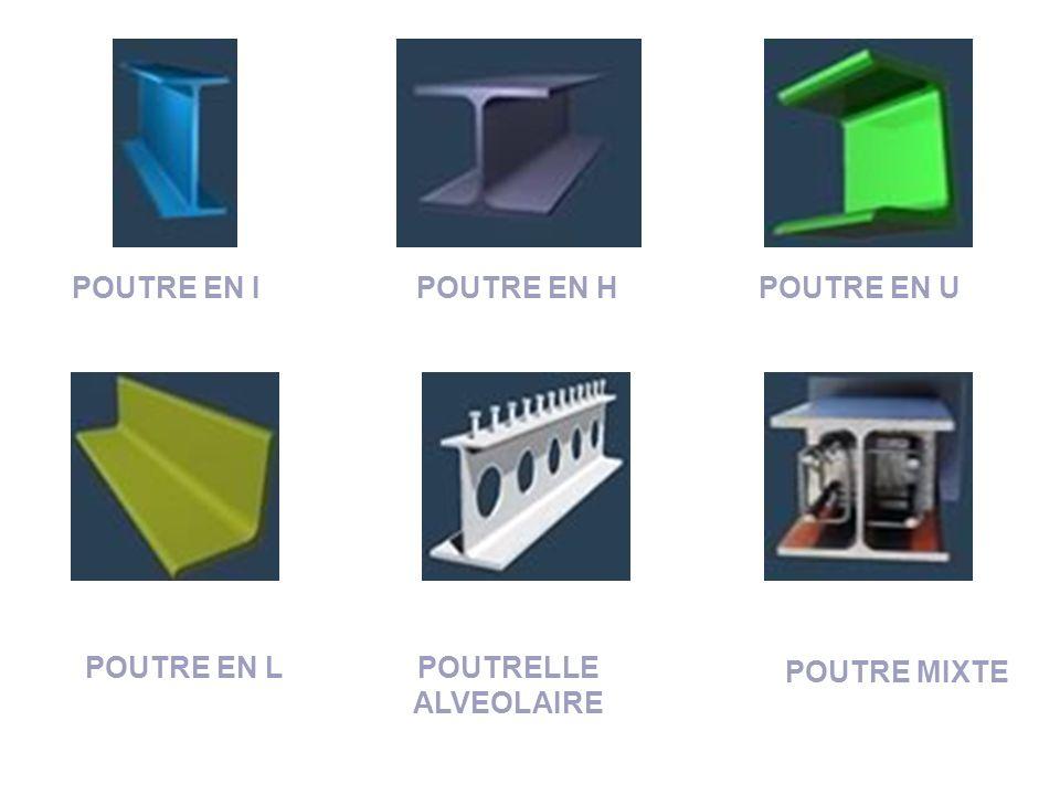 les structures metalliques ppt video online t l charger. Black Bedroom Furniture Sets. Home Design Ideas