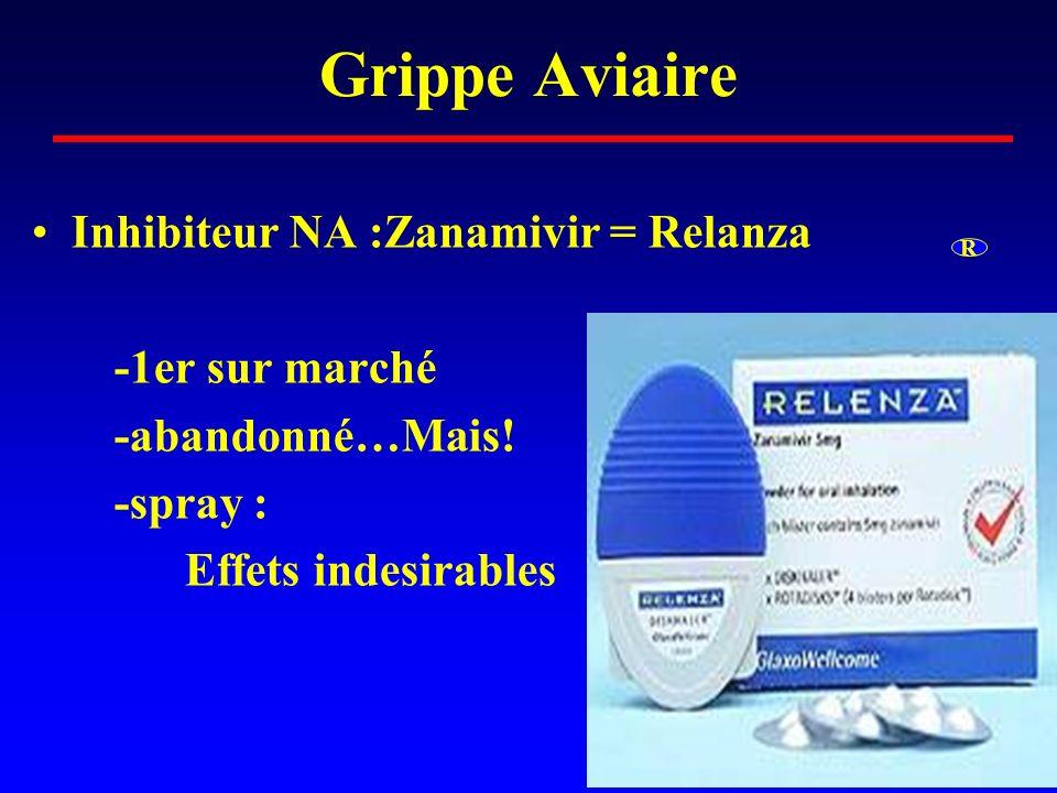 Grippe Aviaire Inhibiteur NA :Zanamivir = Relanza -abandonné…Mais!