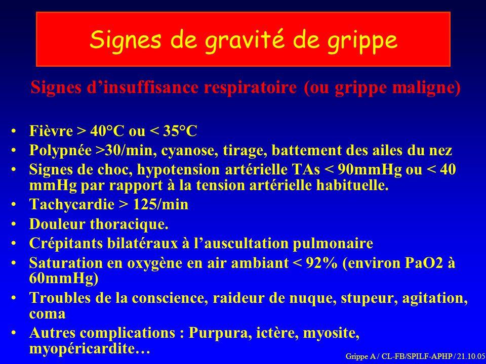 Signes de gravité de grippe