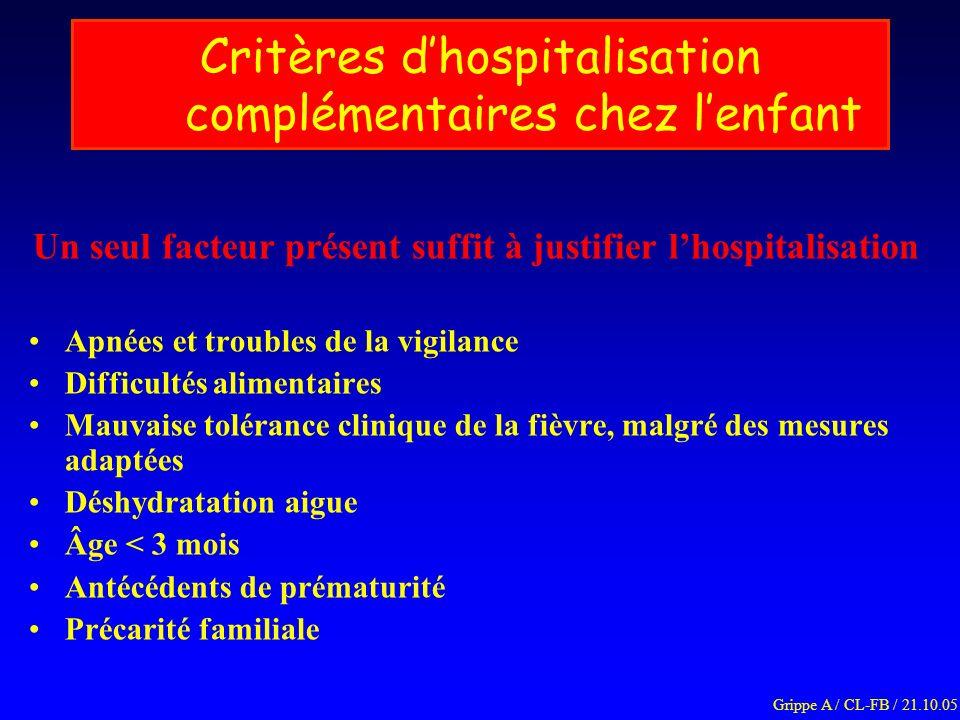 Critères d'hospitalisation complémentaires chez l'enfant