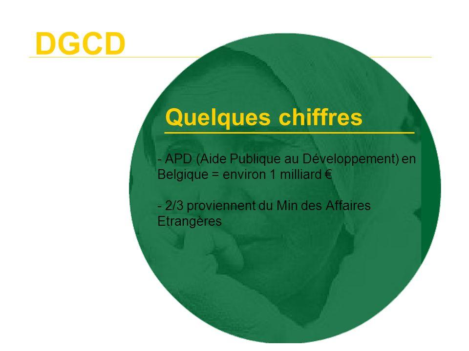DGCD Quelques chiffres