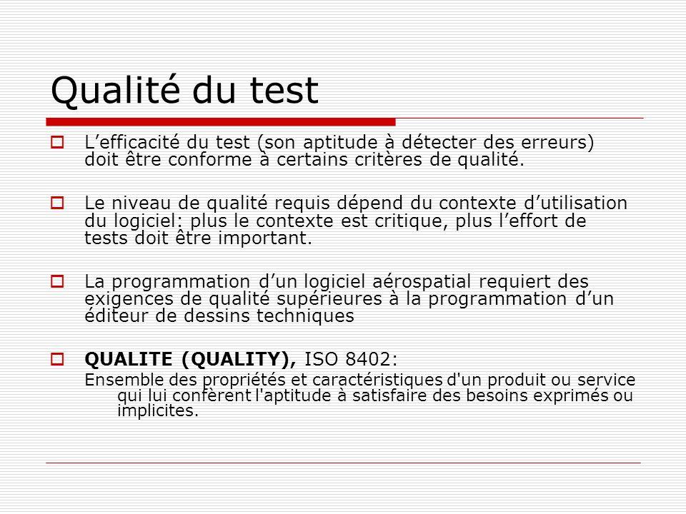 Qualité du testL'efficacité du test (son aptitude à détecter des erreurs) doit être conforme à certains critères de qualité.