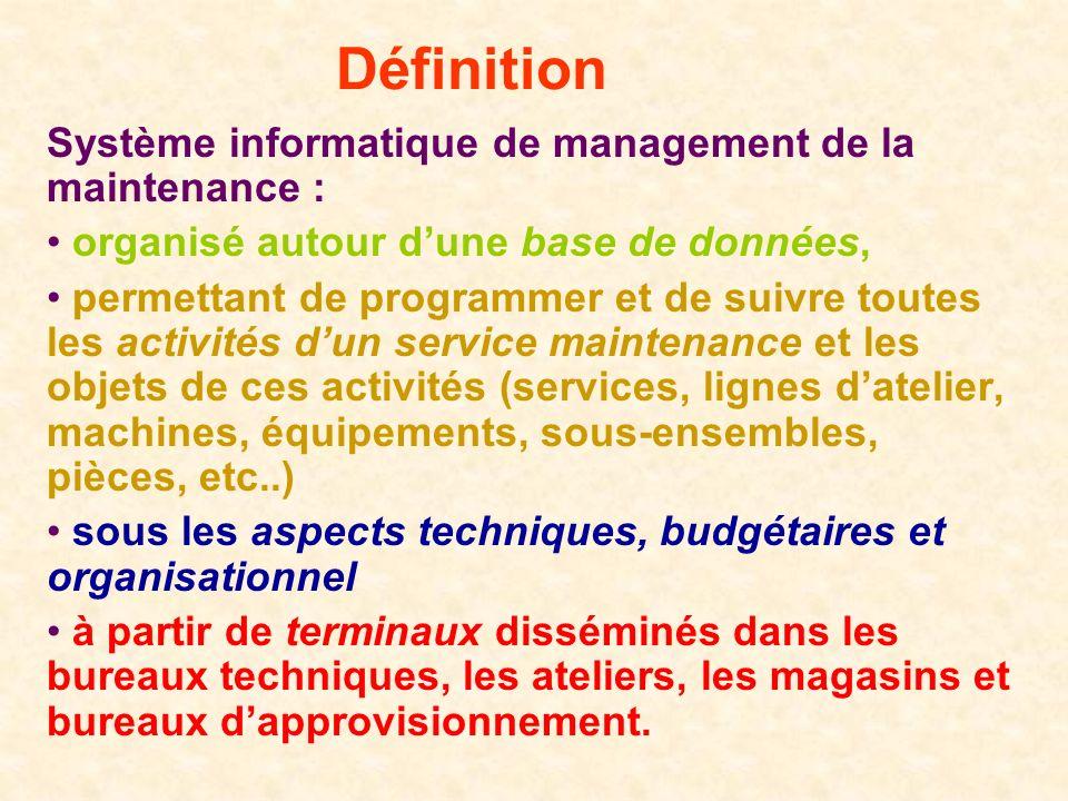 Gestion de la maintenance assist e par ordinateur ppt for Definition architecture informatique
