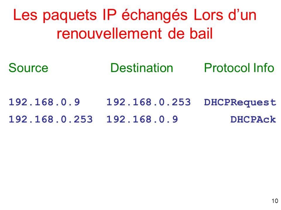 Les paquets IP échangés Lors d'un renouvellement de bail