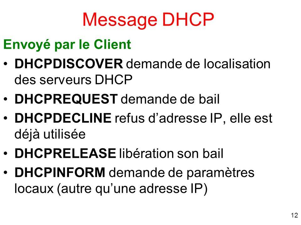 Message DHCP Envoyé par le Client