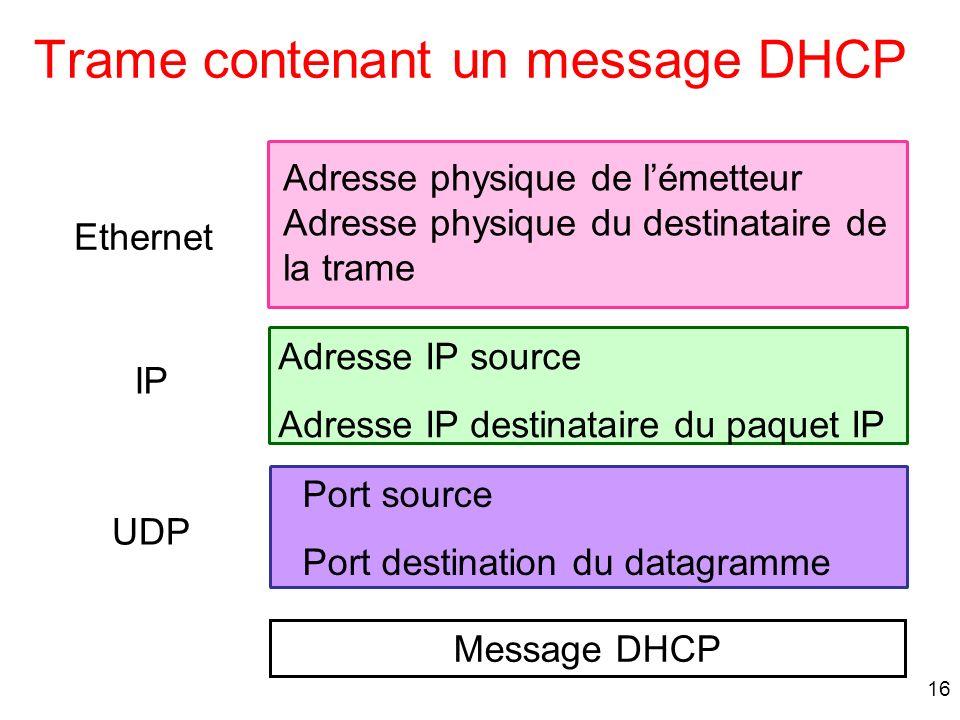 Trame contenant un message DHCP