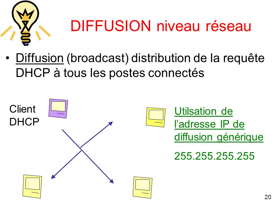 DIFFUSION niveau réseau