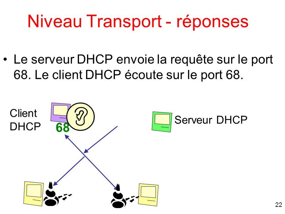 Niveau Transport - réponses
