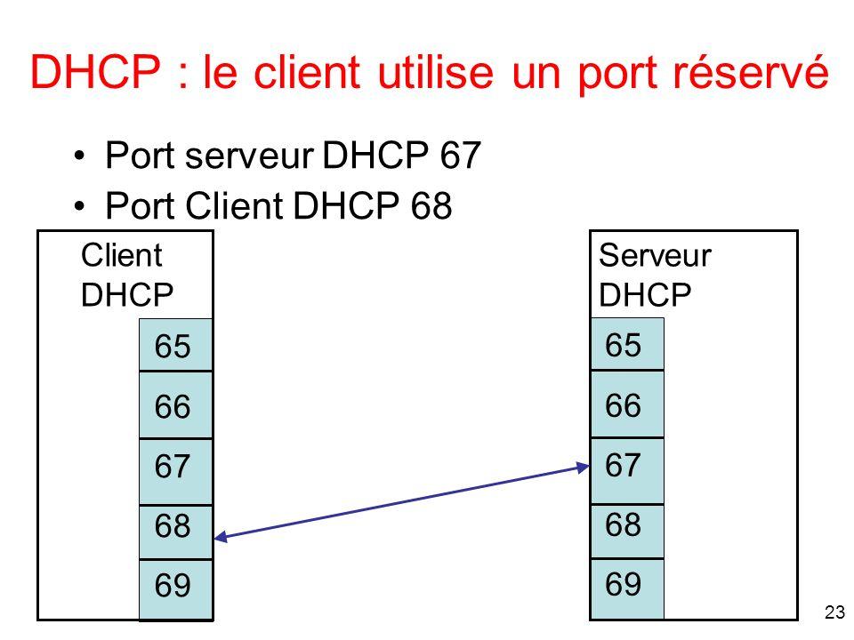 DHCP : le client utilise un port réservé