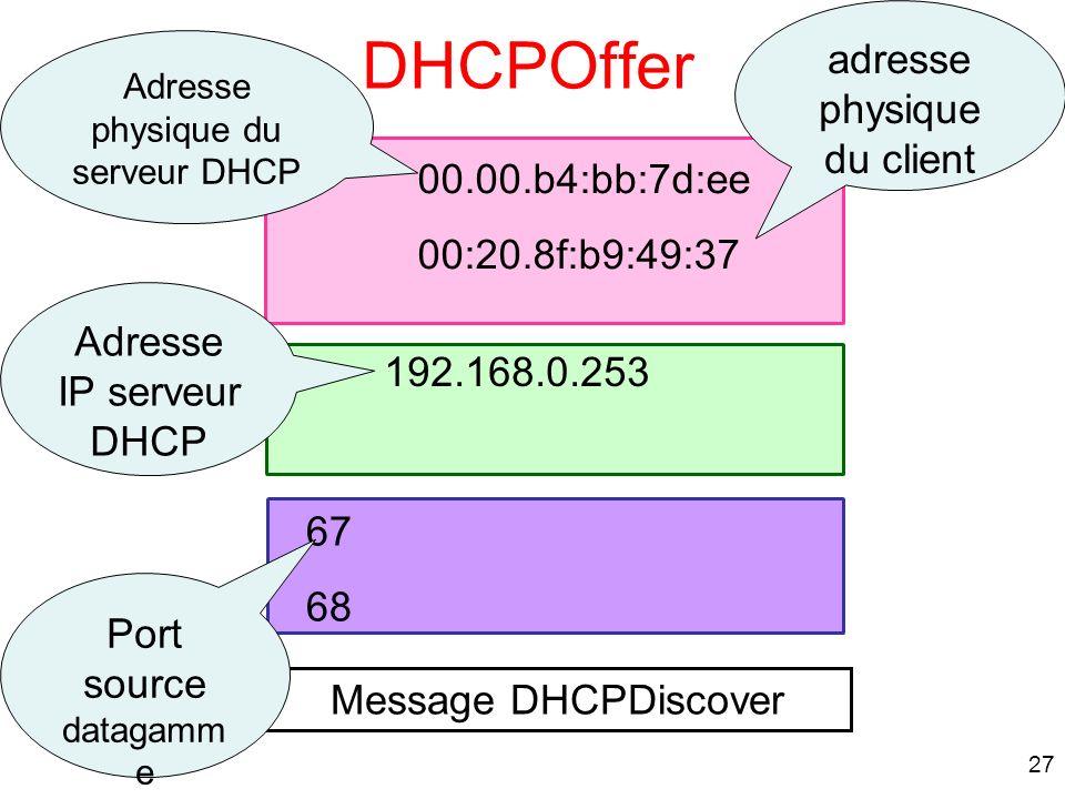 DHCPOffer adresse physique du client 00.00.b4:bb:7d:ee