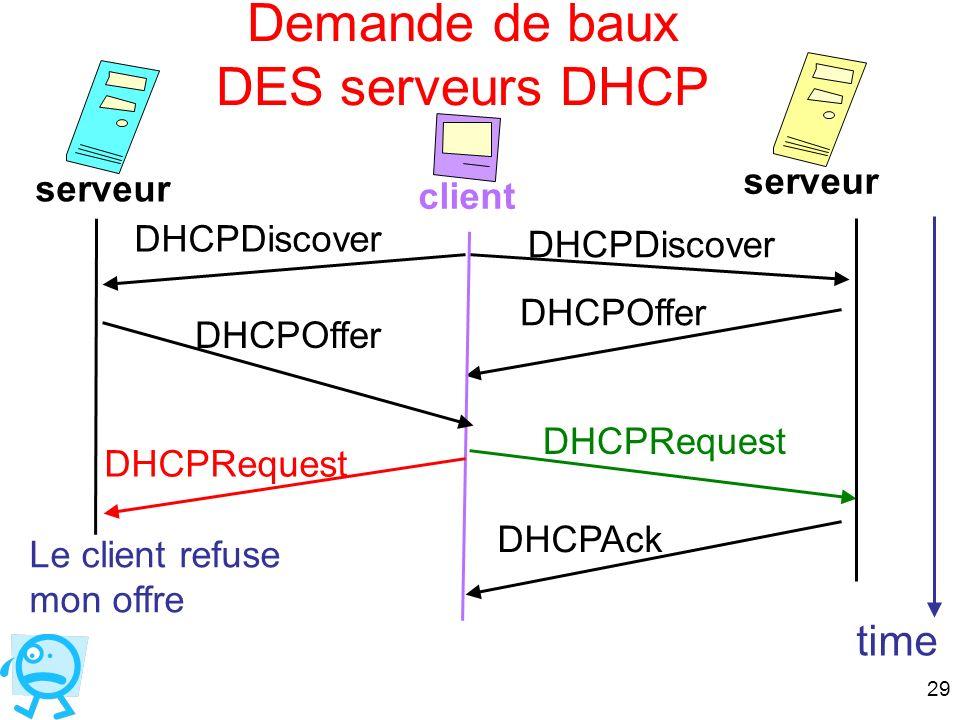 Demande de baux DES serveurs DHCP
