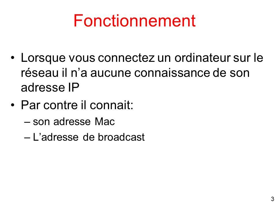 Fonctionnement Lorsque vous connectez un ordinateur sur le réseau il n'a aucune connaissance de son adresse IP.