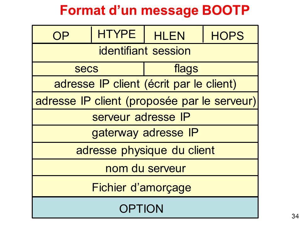 Format d'un message BOOTP