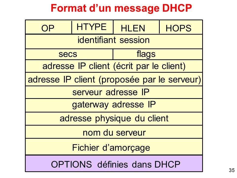 Format d'un message DHCP