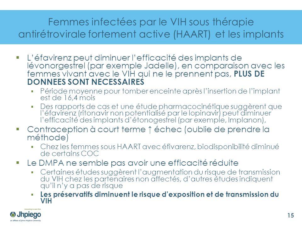 vue d ensemble des implants contraceptifs ppt video online t l charger. Black Bedroom Furniture Sets. Home Design Ideas