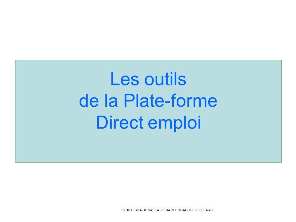 Les outils de la Plate-forme Direct emploi