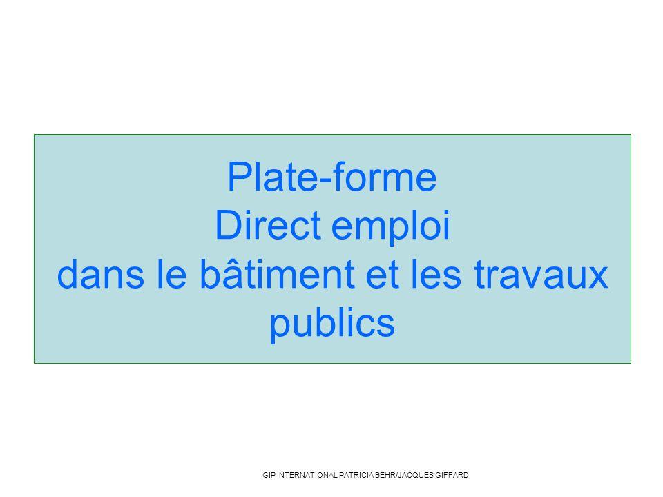 Plate-forme Direct emploi dans le bâtiment et les travaux publics