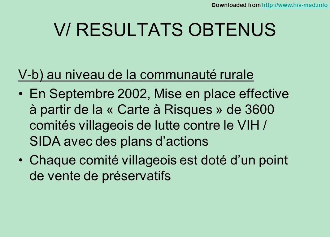 V/ RESULTATS OBTENUS V-b) au niveau de la communauté rurale