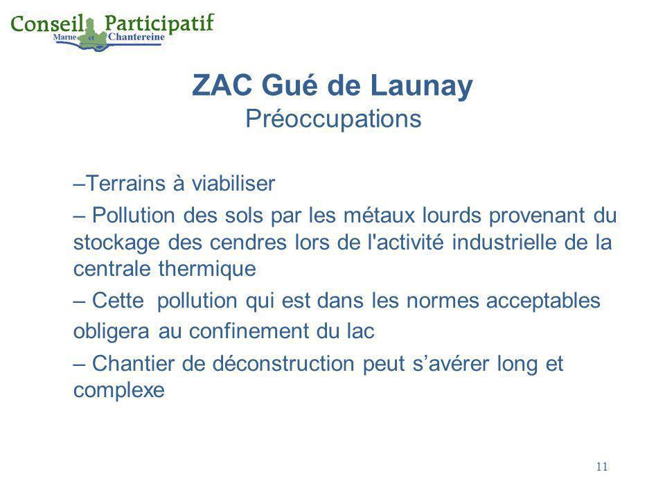 ZAC Gué de Launay Préoccupations