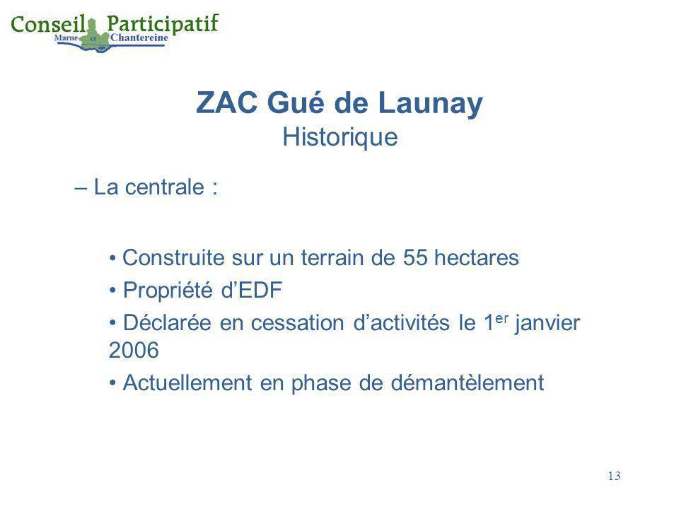 ZAC Gué de Launay Historique