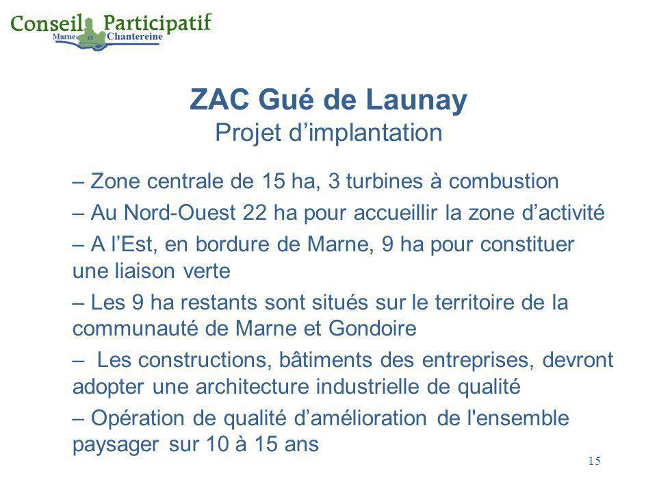 ZAC Gué de Launay Projet d'implantation