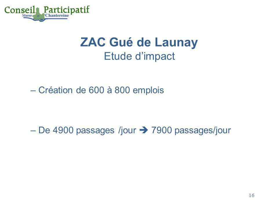ZAC Gué de Launay Etude d'impact