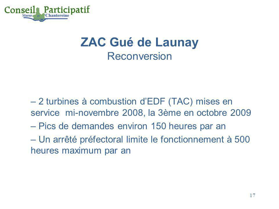 ZAC Gué de Launay Reconversion
