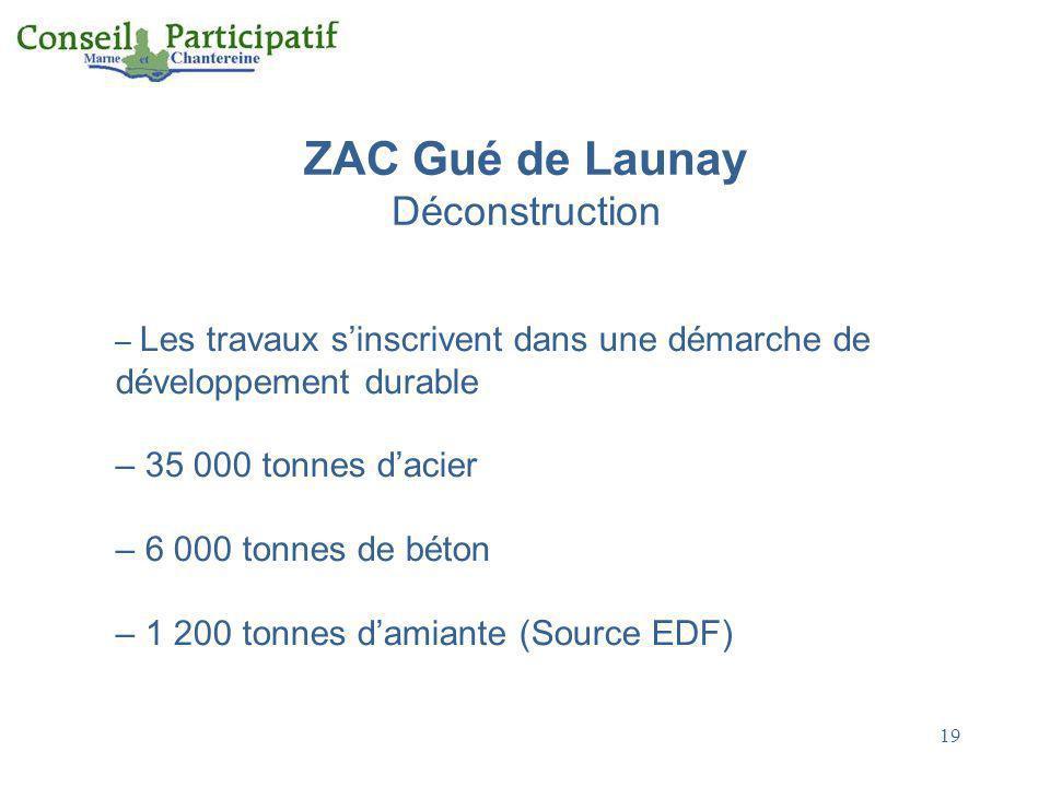 ZAC Gué de Launay Déconstruction