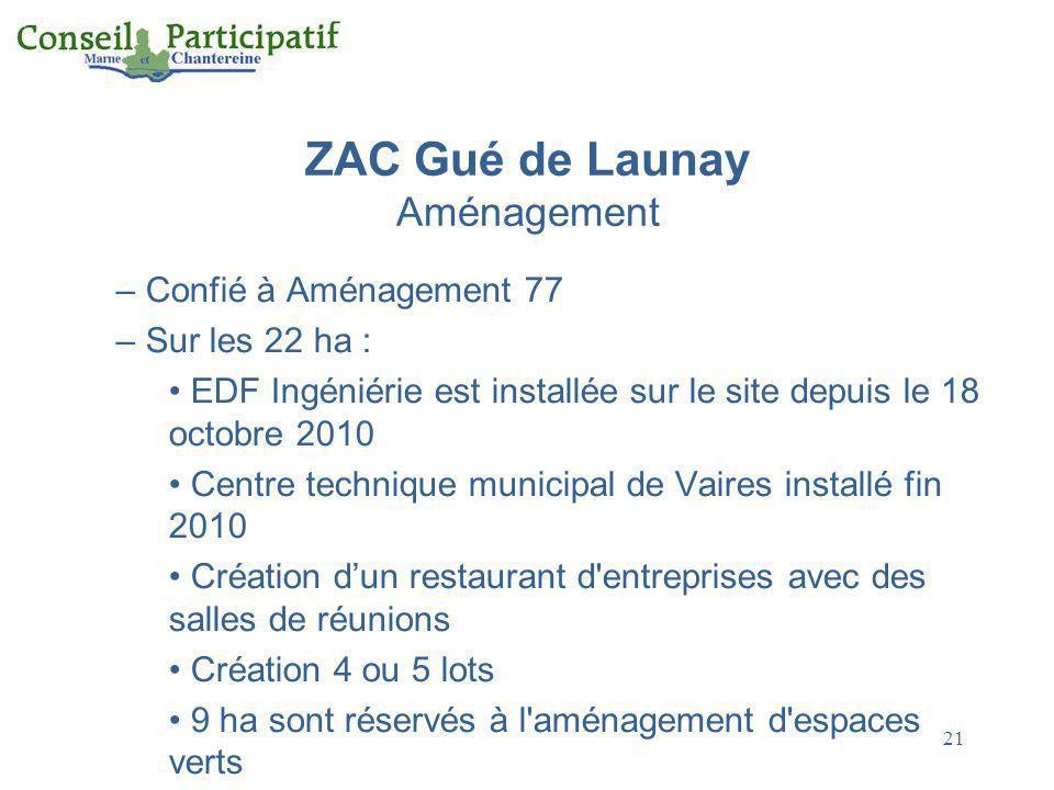 ZAC Gué de Launay Aménagement