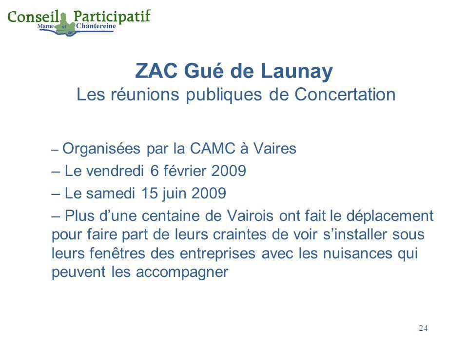 ZAC Gué de Launay Les réunions publiques de Concertation