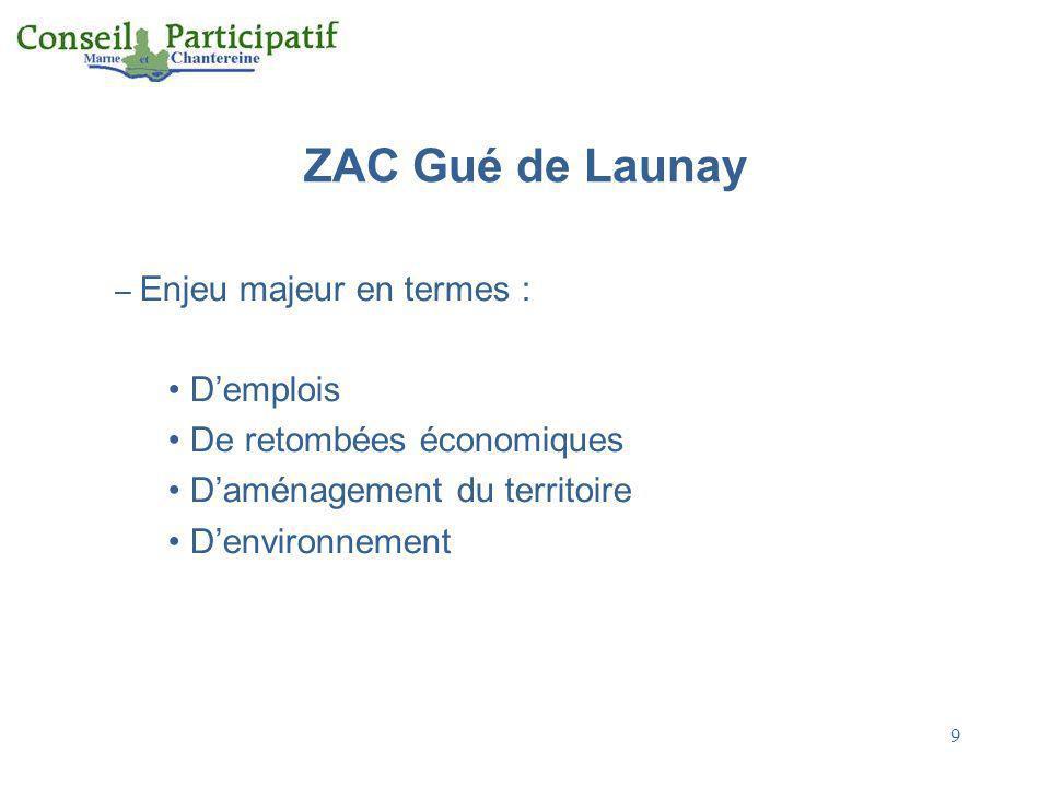 ZAC Gué de Launay D'emplois De retombées économiques
